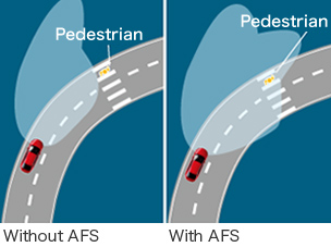 MAZDA: AFS | Active Safety Technology