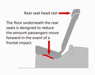 How Rear Seat Passenger Protection works
