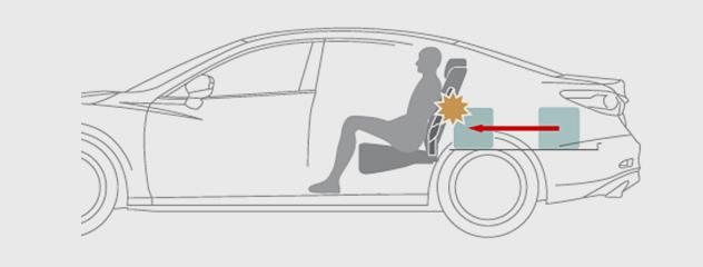 How Rear Seat designed to better prevent luggage from entering the cabin works
