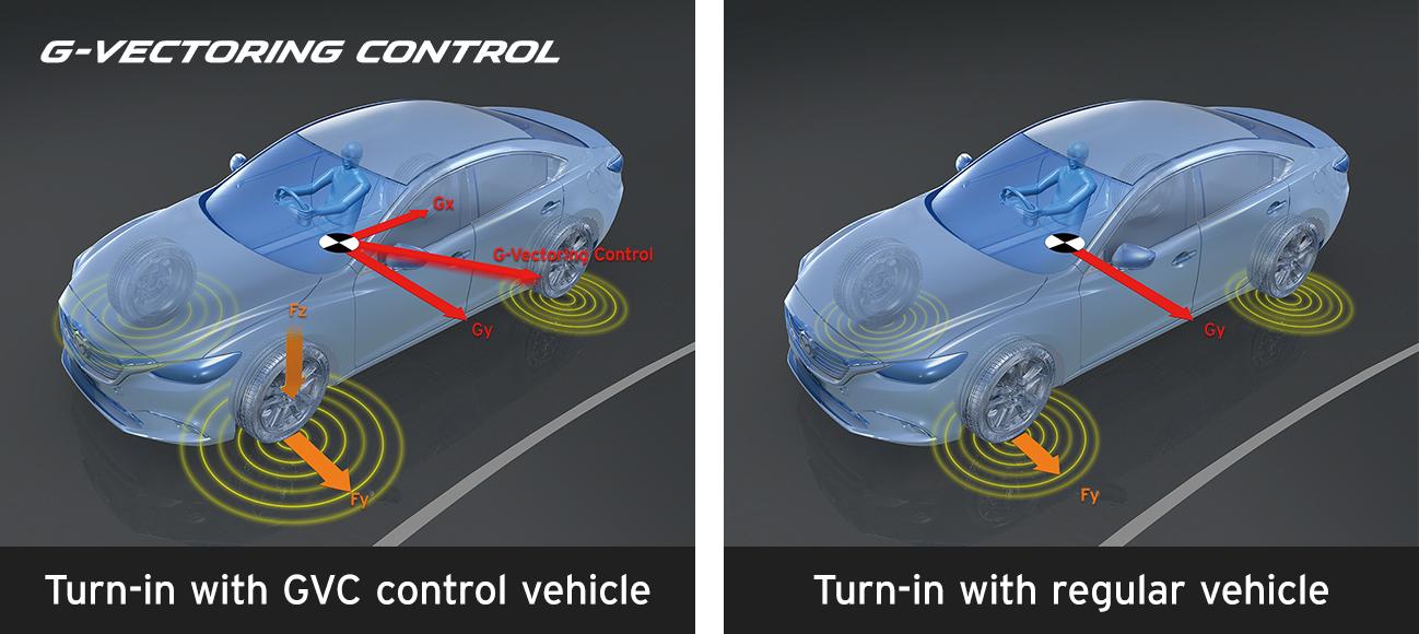 sky_vd_en_fig3.ts.1608290721236000 gem electric car wiring diagram dolgular com  at eliteediting.co