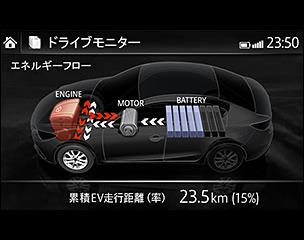 ドライブモニター表示例(センターディスプレイ)
