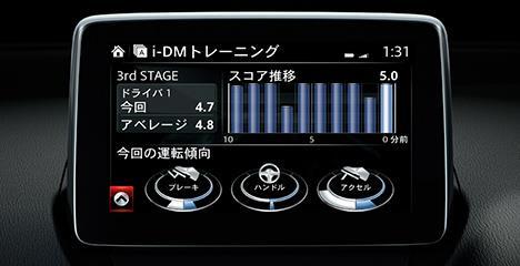 i-DM(インテリジェント・ドライブ・マスター)