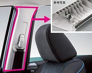 クルマが衝突した際に、万一乗員の頭部などが車室内のインテリアに衝突した場合に、乗員の被害を緩和します。 エアバックが展開しない低速での側面衝突事故や斜め衝突事故の場合、乗員の頭部が車室内のピラーに二次衝突することを想定し、各ピラーやルーフサイドレールの内部に衝撃吸収構造を採用することで、衝撃を緩和します。