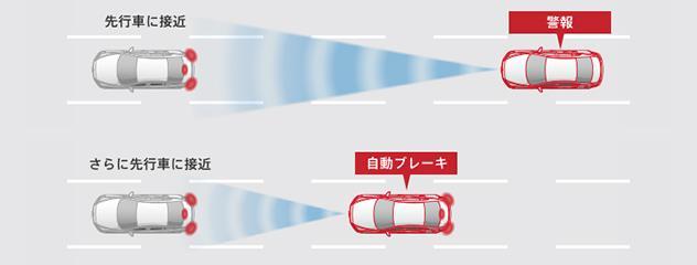 SBSイメージ図