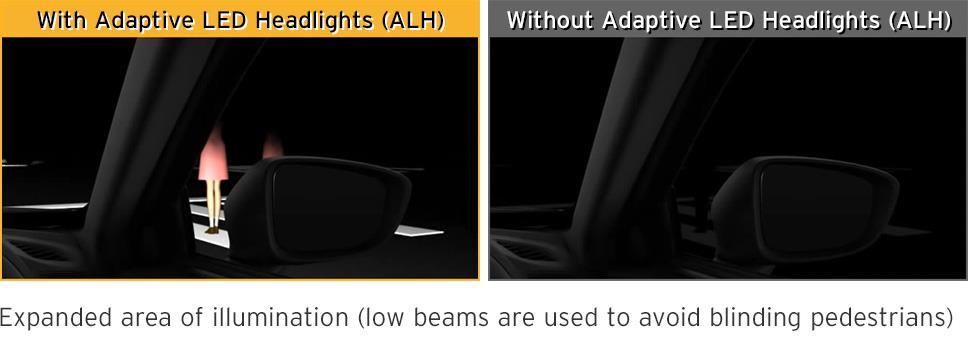 Adaptive LED Headlights (ALH)