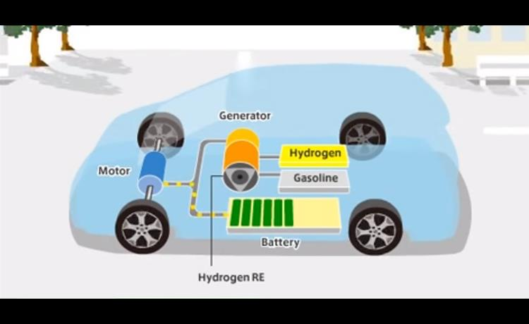 Hydrogen Cars In Iceland Cars Image 2018