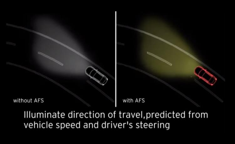 Mazda Afs Active Safety Technology