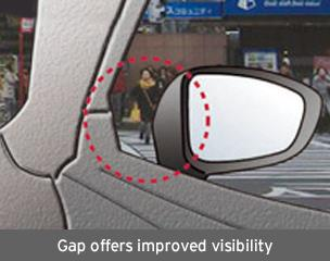 Gap offers improved visibility