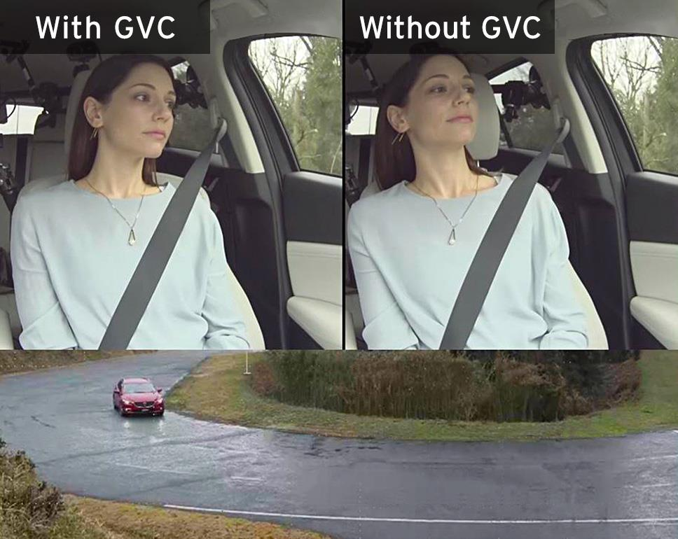 Fig.10:Reduction in torso-sway with GVC
