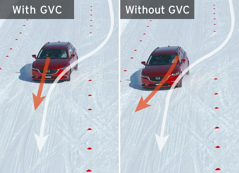 Fig.12:Effect of GVC on snow