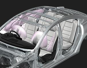 SRSエアバッグシステム(運転席&助手席、カーテン&フロントサイド)イメージ図