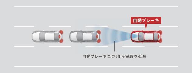SCBSイメージ図